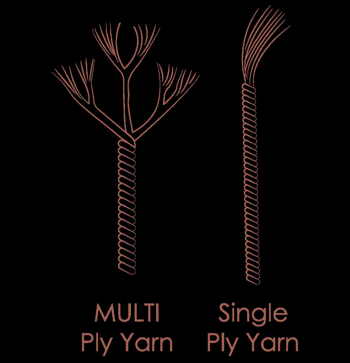Signle Ply Yarn